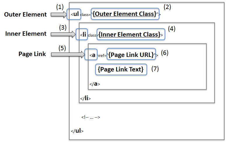 secure coding guidelines for java se pdf