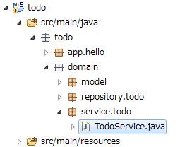 3  Tutorial (Todo Application) — TERASOLUNA Global Framework