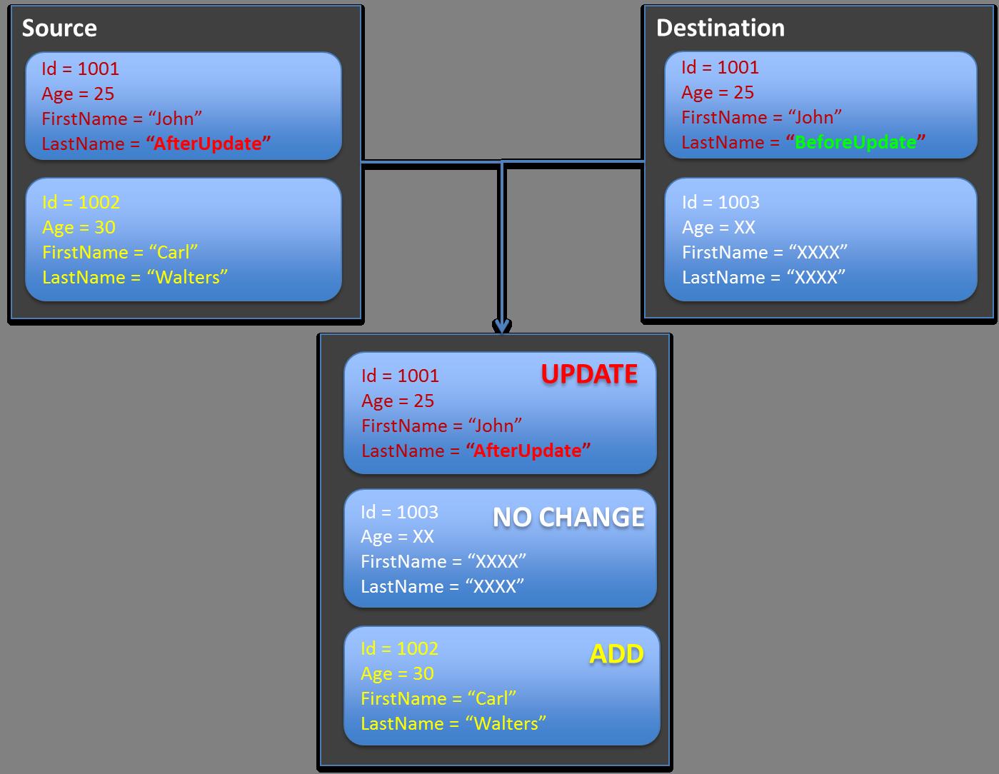 5.21.1. Bean Mapping (Dozer) — TERASOLUNA Server Framework for Java on