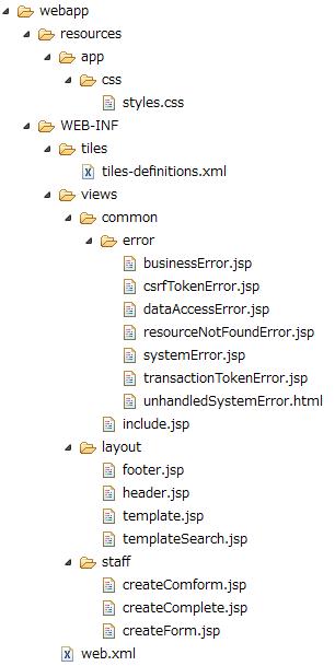 5.19. Screen Layout using Tiles — TERASOLUNA Server Framework for ...