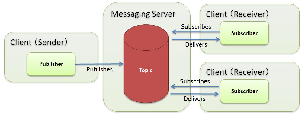 Image result for jms