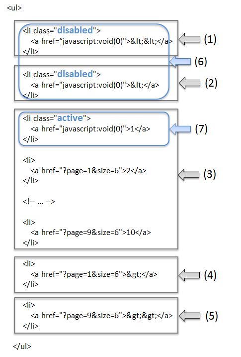 4 4  Pagination — TERASOLUNA Server Framework for Java (5 x